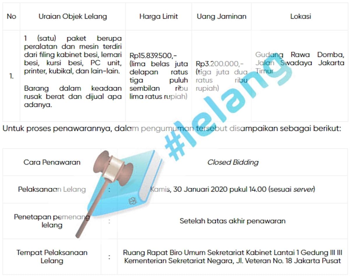 Sekretariat Kabinet Lakukan Lelang BMN Melalui Lelang Internet E-Auction 113
