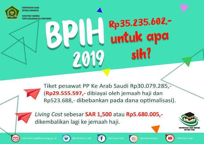 Pemerintah Tetapkan Biaya Perjalanan Haji 2020 Tidak Naik dan Biaya Visa Sudah Termasuk BPIH 101