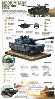 Pindad Pamerkan Medium Tank Harimau ke Kementerian Pertahanan Filipina 102