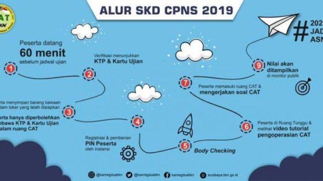BKN : Pelaksanaan SKB Ditunda Namun Pengumuman Hasil SKD Tetap Sesuai Jadwal 113