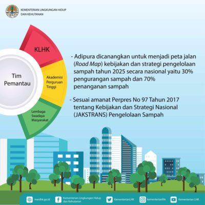 Inilah PP 27/2020 tentang Pengelolaan Sampah Spesifik 101