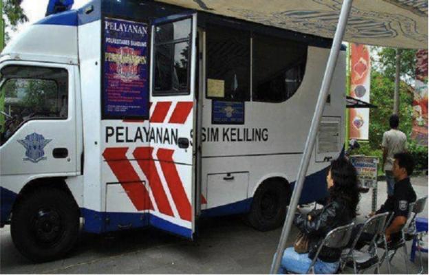 Berikut Empat Lokasi SIM Keliling, Perpanjang SIM di Wilayah DKI Jakarta 113