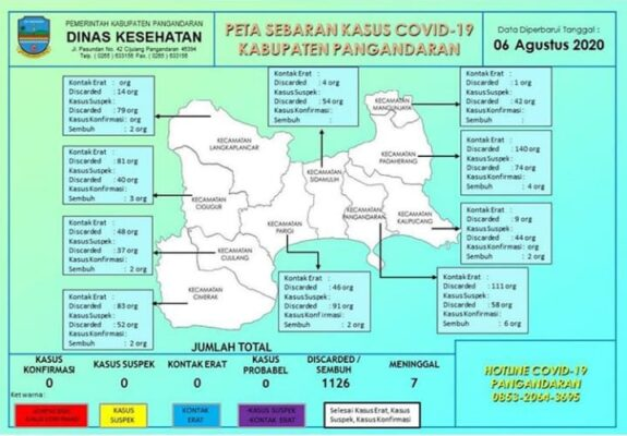 Dinas Kesehatan Kabupaten Pangandaran: Info Grafik Kasus Covid-19 114